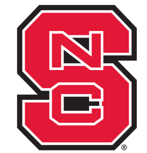 NC State Wolfpack Gifts