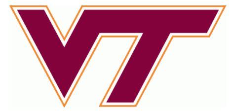 Virginia Tech Hokies Gifts